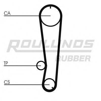 ROULUNDS RUBBER RR1357 Ремень ГРМ