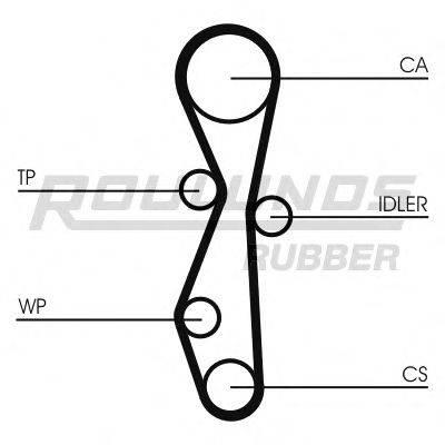 ROULUNDS RUBBER RR1059 Ремень ГРМ