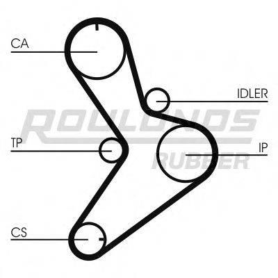 ROULUNDS RUBBER RR1452 Ремень ГРМ
