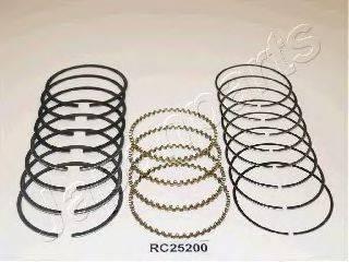 JAPANPARTS RC25200 Поршневое кольцо