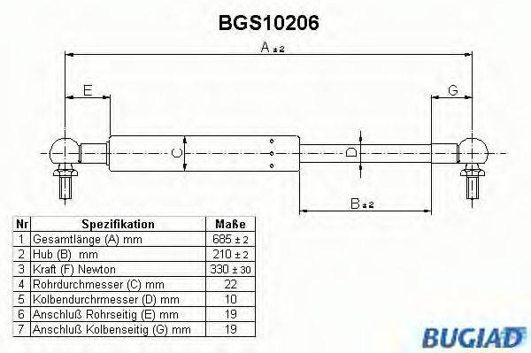 BUGIAD BGS10206 Газовая пружина, крышка багажник