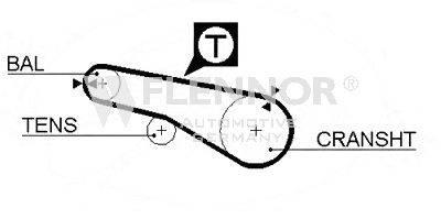FLENNOR 4146V Ремень ГРМ