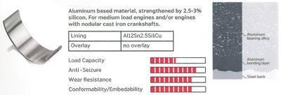 IPSA MB048300 Комплект подшипников коленчатого вала