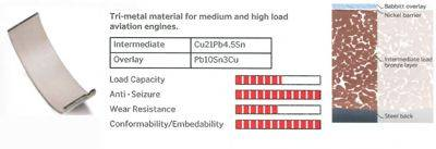 IPSA CR102801 Шатунный подшипник