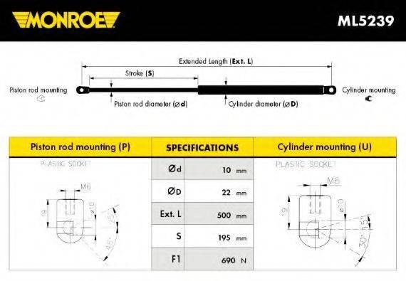 MONROE ML5239 Газовая пружина, крышка багажник
