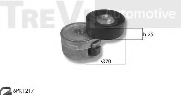 TREVI AUTOMOTIVE KA1157 Поликлиновой ременный комплект