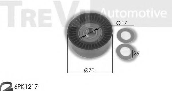 TREVI AUTOMOTIVE KA1157F Комплект роликов, поликлиновой ремень