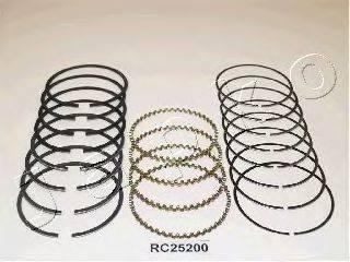 JAPKO 425200J Поршневое кольцо
