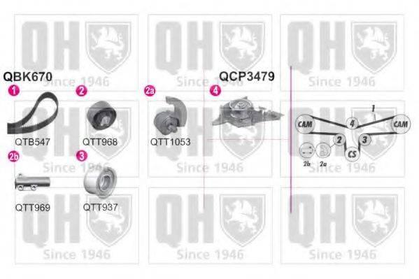 QUINTON HAZELL QBPK6700 Водяной насос + комплект зубчатого ремня